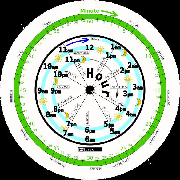 clocks-en-IE